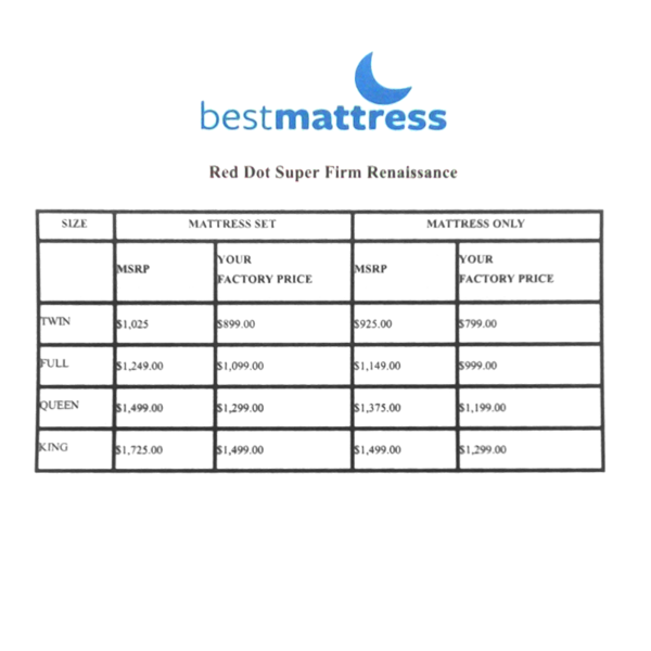 best mattress red dot renaissance price chart