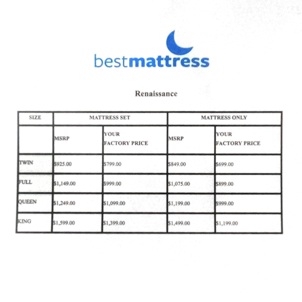 best mattress renaissance price chart
